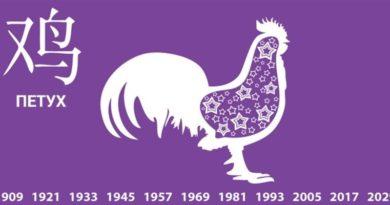 Петух 1945, 1957, 1969, 1981, 1993, 2005, 2017, 2029