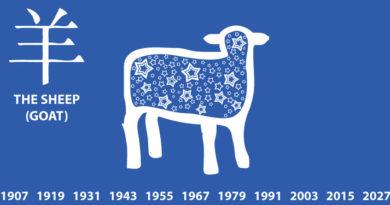 Коза 1943, 1955, 1967, 1979, 1991, 2003, 2015, 2027