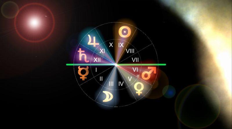 Общее представление об астрологии