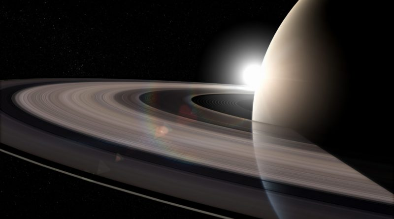 Характеристики планет - Сатурн