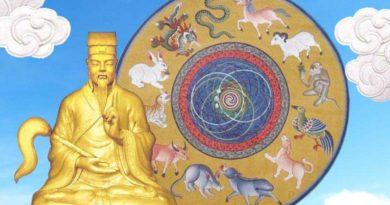 История китайской Астрологии