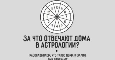 """Что такое """"Дома"""" в Астрологии?"""