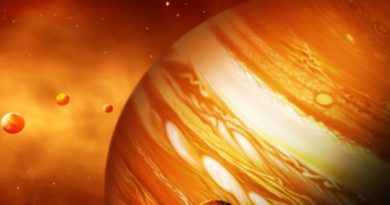 Характеристики планет - Юпитер