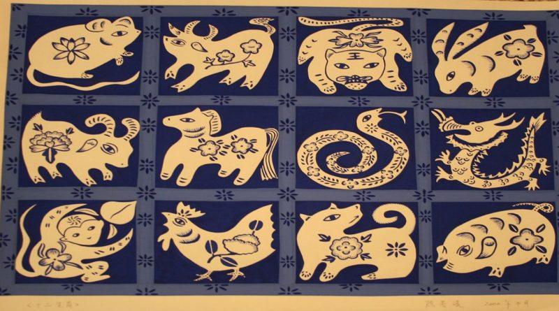 Совместимость знаков в китайском гороскопе