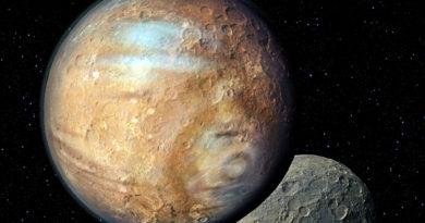Характеристики планет - Плутон