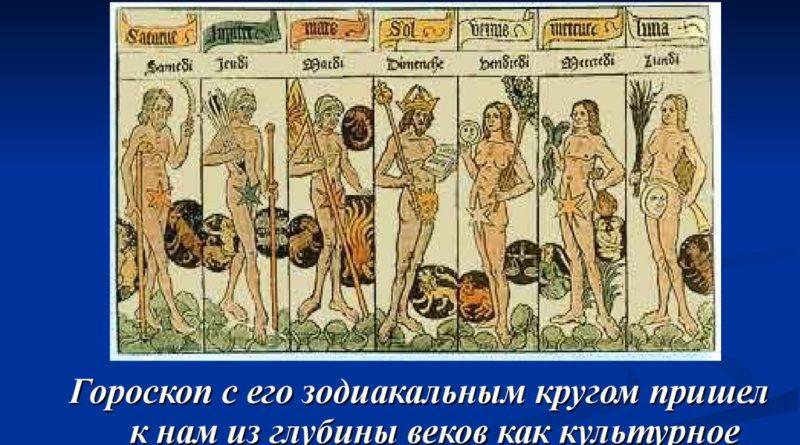 Общая Характеристика знаков зодиака
